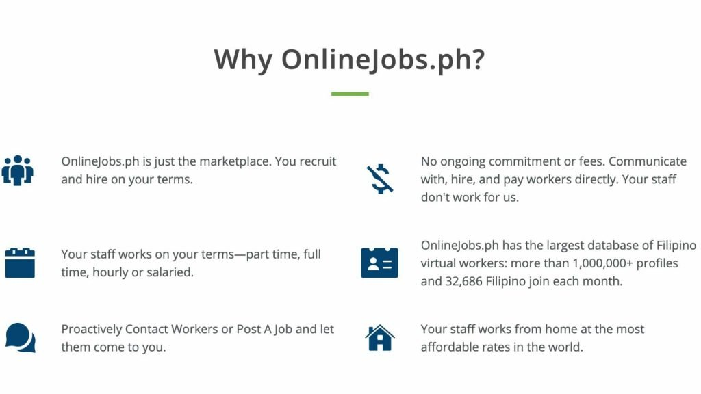 Onlinejobs.ph. review