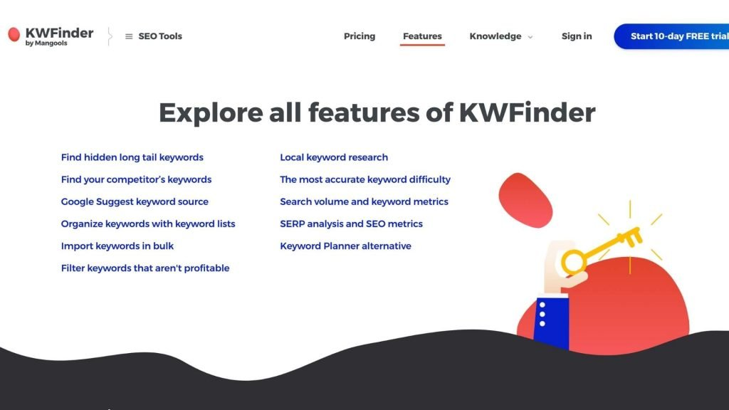 KWfinder review features